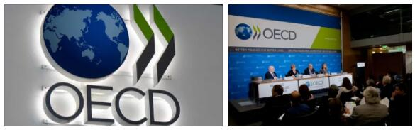 OECD - Organisation for Economic Co-operation and Development